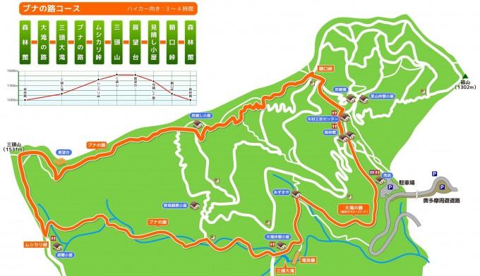 三頭山 コース